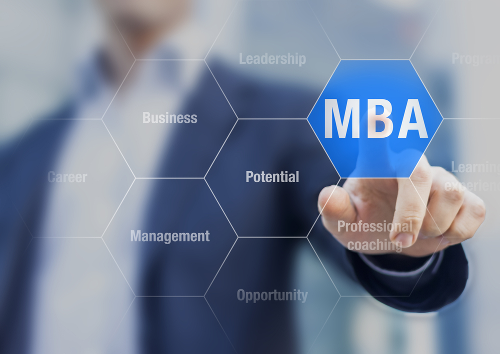 The role Management Education plays in shaping your career